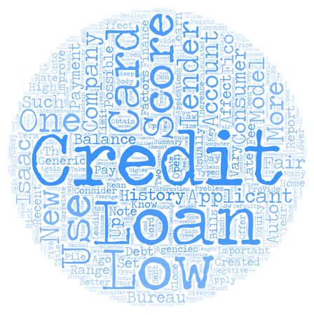 Your Credit Scores Again text background wordcloud concept