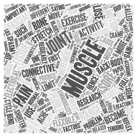 why muscles get sore text background wordcloud concept