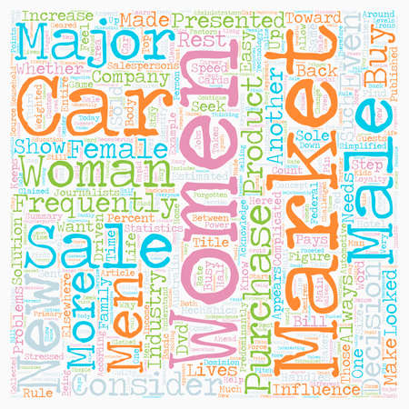 Why Market To Women And How Should You Do It text background wordcloud concept