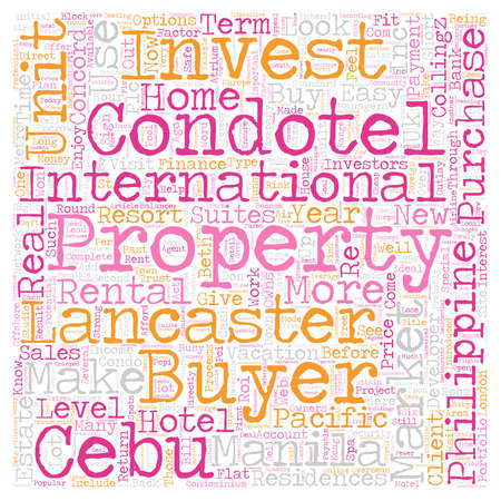 Why Condotels text background wordcloud concept