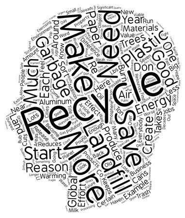 make summary: Why Everyone Should Recycle text background wordcloud concept