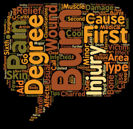 ranging: What To Do In Case of Burns text background wordcloud concept