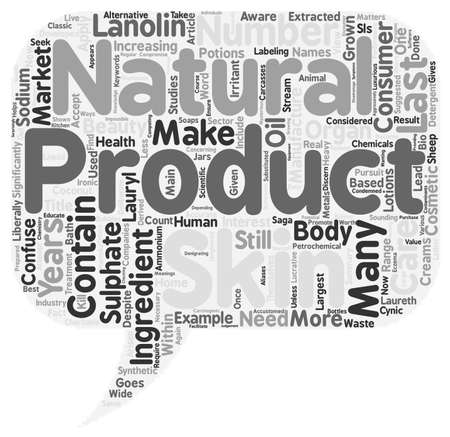 significantly: What Goes Into Skin Care Products text background wordcloud concept