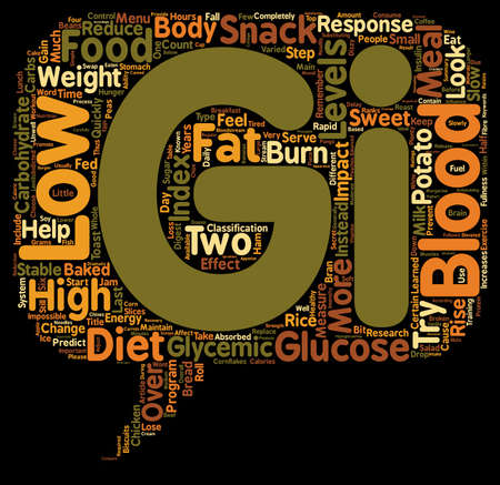 glycemic: What is the Glycemic Index text background wordcloud concept
