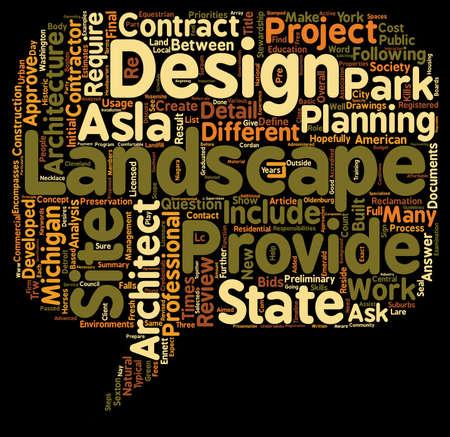 landscape architecture: What Is Landscape Architecture text background wordcloud concept
