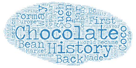 became: The History Of Chocolate text background wordcloud concept