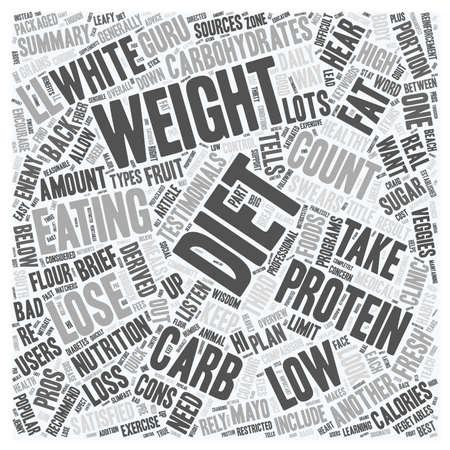 The Low Down On Diet Comparison text background wordcloud concept