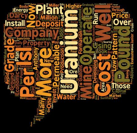 uranium: Safest Ways To Invest In Uranium Companies text background wordcloud concept