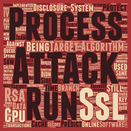 encrypt: RSA Attack Efficiency Improves text background wordcloud concept