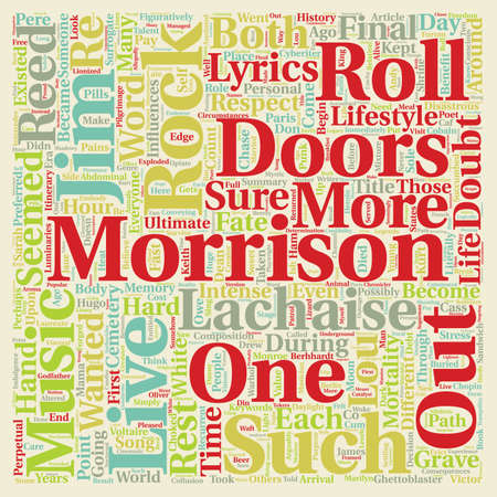surrogate: Rock Roll Surrogate text background wordcloud concept