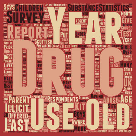 drug abuse: Recent Drug Abuse Statistics text background wordcloud concept