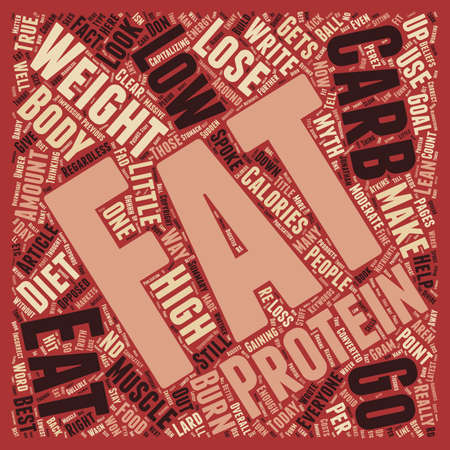 spoke: Protein is NOT the Best Food to Lose Weight text background wordcloud concept