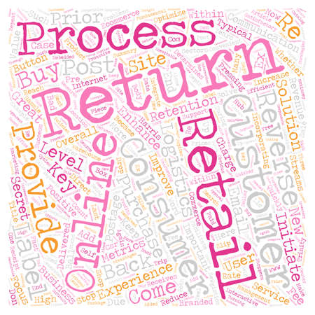 determines: Reverse Logistics witihn Online Retail text background wordcloud concept