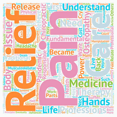 concerns: Pain Relief The Pain Pandemic text background wordcloud concept