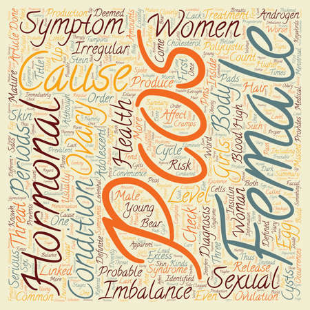 PCOS A Risk on Female Sexual Health text background wordcloud concept