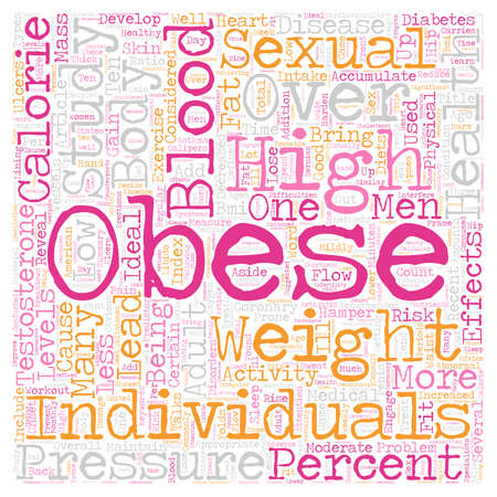 Obesity Sexual Health and Other Health Effects text background wordcloud concept