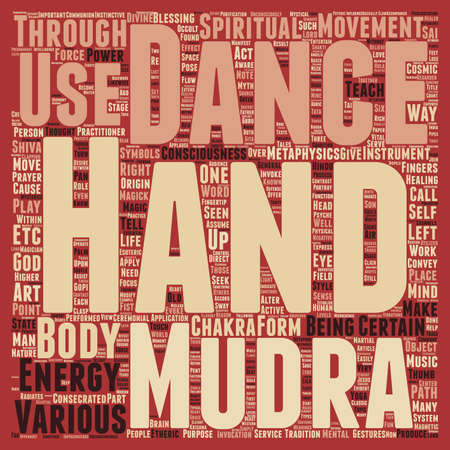 magick: Mudras Hand Symbolism Hand Mysteries Part 3 text background wordcloud concept Illustration