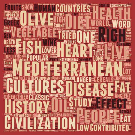 mediterranean diet: Long live the Mediterranean Diet text background wordcloud concept
