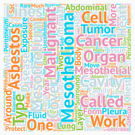 mesothelioma: Malagnant Mesothelioma text background wordcloud concept