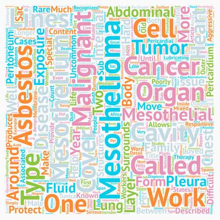 mesothelioma: Malagnant Mesothelioma text background wordcloud concept