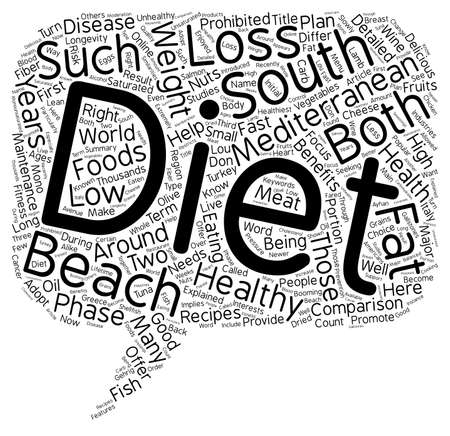 mediterranean: Mediterranean Diet and the South Beach Diet A Detailed Comparison text background wordcloud concept