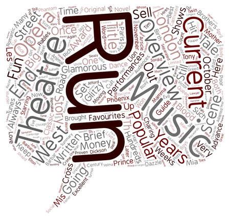 glitzy: London s West End Musicals text background wordcloud concept