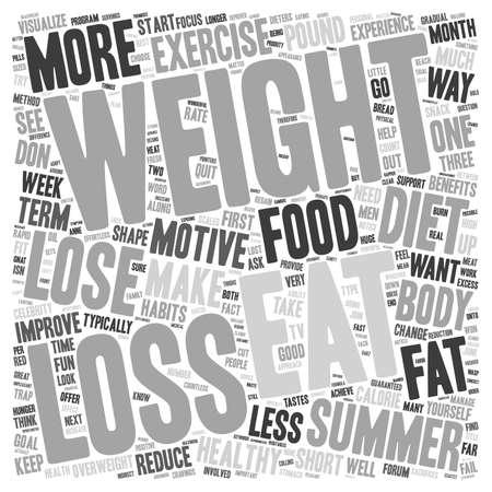 テキスト背景の wordcloud 概念は、夏に向けて体重を失う