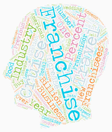 opportunity concept: Is A Travel Cruise Franchise Opportunity For You text background wordcloud concept