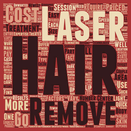 eliminating: Laser Hair Removal Cost main factors text background wordcloud concept Illustration