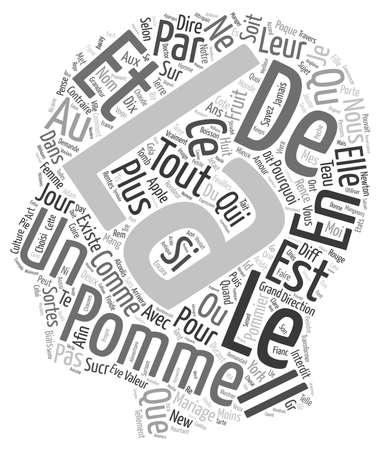 pomme: la pomme est magique text background wordcloud concept