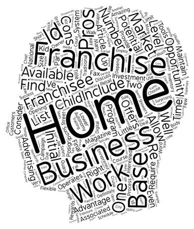 Is A Work From Home Franchise Business Right For You text background wordcloud concept