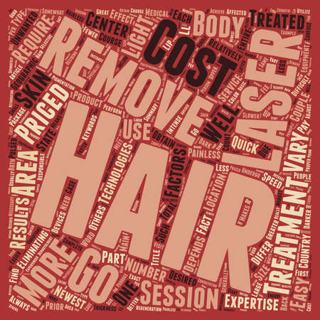 eliminating: Laser Hair Removal Main Factors text background wordcloud concept