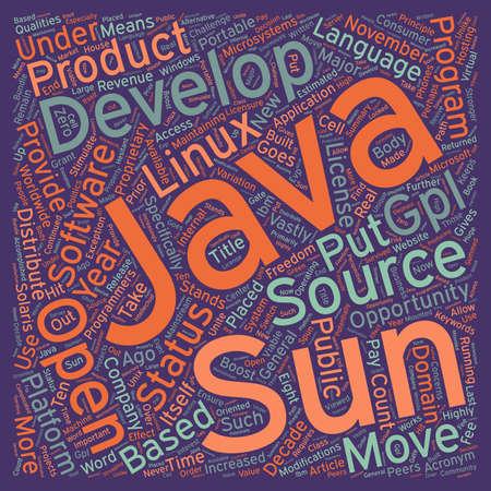 open source: Java Goes Open Source text background wordcloud concept