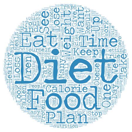 Wenn niemand sieht Sie essen Es gibt es null Kalorien Text Hintergrund Konzept Wordcloud