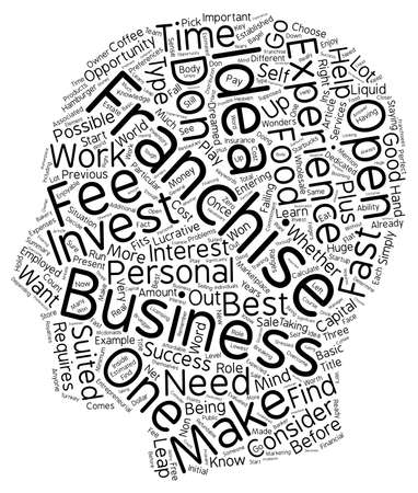 Franchise Ideas What Franchise Is Best For You text background wordcloud concept