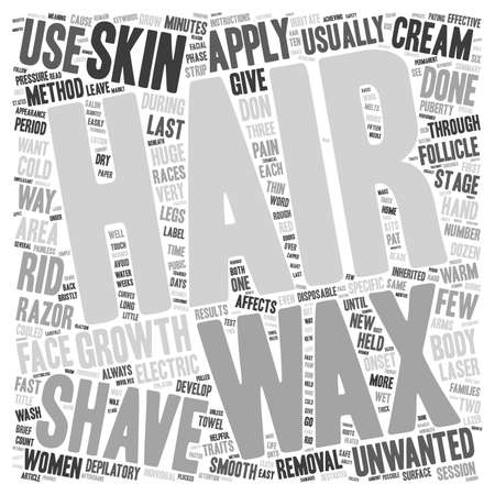 unwanted: Get Rid Of Unwanted Hair Your Own Way text background wordcloud concept