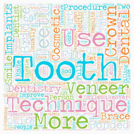 techniques: Cosmetic Dentistry Latest Techniques Explained text background wordcloud concept