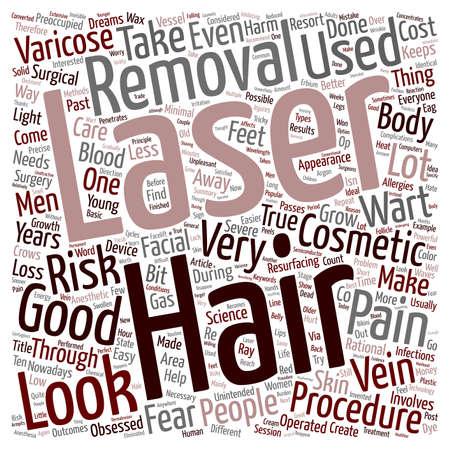 procedures: Cosmetic procedures by laser text background wordcloud concept