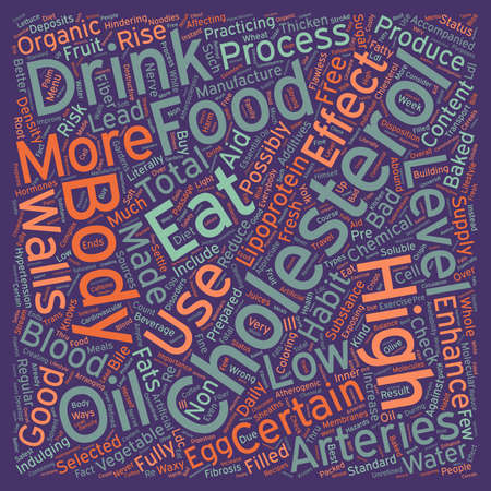 lipoprotein: diet to lower cholesterol text background wordcloud concept