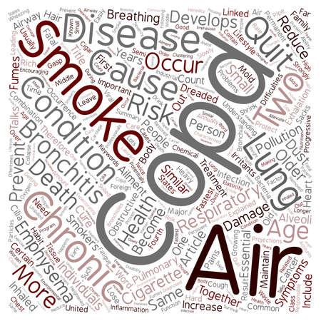 ailment: COPD Respiratory Ailment Explained text background wordcloud concept