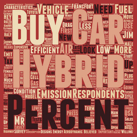eventually: buy hybrid cars text background wordcloud concept
