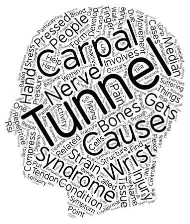 carpal tunnel: Carpal Tunnel Syndrome An Overview text background wordcloud concept