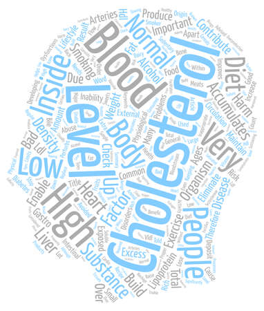 general: Cholesterol Levels and General Health text background wordcloud concept