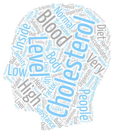 Los niveles de colesterol y el texto Concepto de fondo wordcloud General de Salud