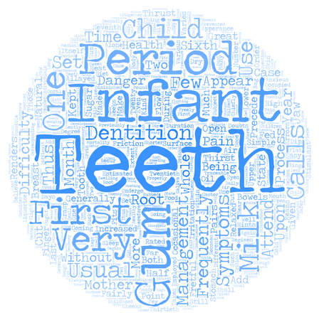appear: APPERANCE OF MILK TEETH text background wordcloud concept
