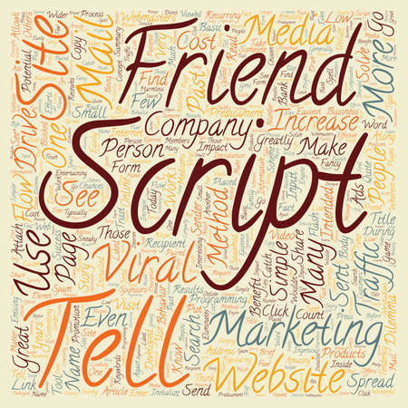 dilemma: How To Use A Tell A Friend Script To Drive Traffic Today text background wordcloud concept