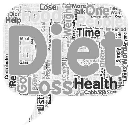 wordcloud: Diet text background wordcloud concept