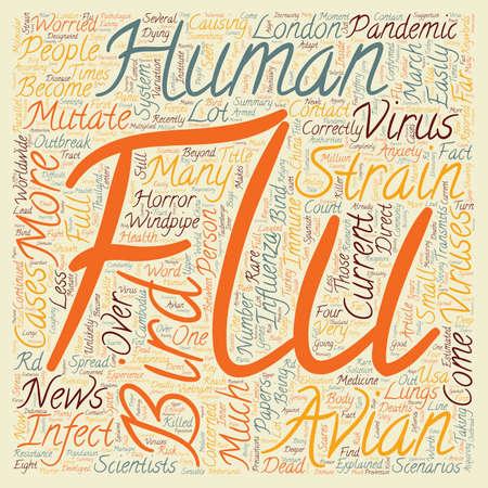 avian flu: Bird Flu Explained text background wordcloud concept
