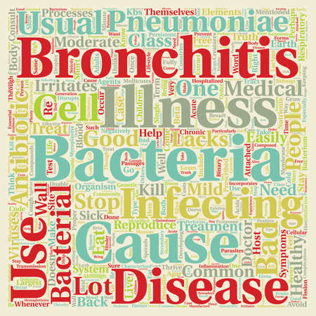 negatively: bacterial bronchitis text background wordcloud concept
