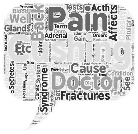 defines: Back Pain and Hypercortisolism text background wordcloud concept